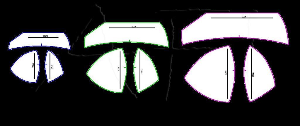 bra pattern progress