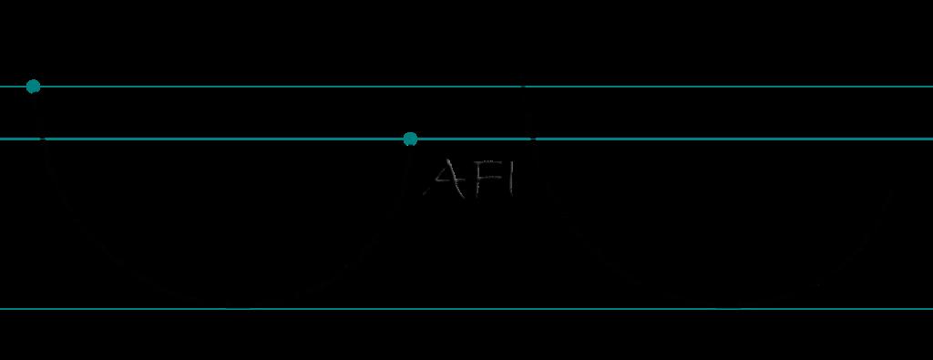Bra Underwire Types  Afi Atelier-2919